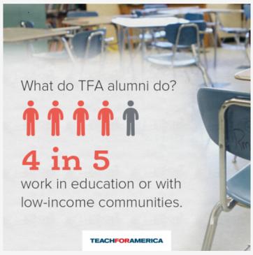 TFA claim 1